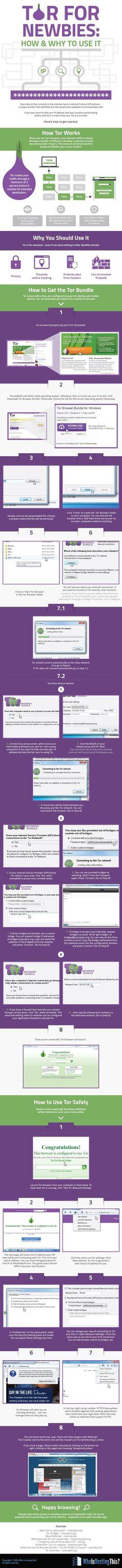 Torr browser