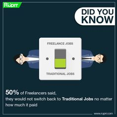 #DidYouKnow #Freelancers #Jobs