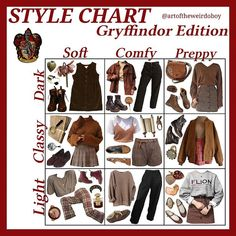 Style Chart - Gryffindor Edition - Source by trangcucdd - Mode Harry Potter, Harry Potter Style, Harry Potter Outfits, Aesthetic Fashion, Aesthetic Clothes, Aesthetic Style, Estilo Zendaya, Fandom Outfits, Fandom Fashion