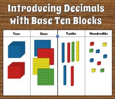 to Introduce Decimals with Base Ten Blocks How to use base 10 manipulatives to model decimal numbers and write expanded forms for those numbers.How to use base 10 manipulatives to model decimal numbers and write expanded forms for those numbers. Math Teacher, Math Classroom, Teaching Math, Future Classroom, Teaching Ideas, Math Strategies, Math Resources, Math Activities, Math Manipulatives