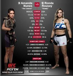 Live Sports Free Online UFC MMA fight the Nevada Athletic Commission, Amanda Nunes, December 30 Rouseo UFC 207 Rousey title fight against the referee and judges assigned to.Rousey back in action for the first time in over a year, when Nu #live.fight.mma. #news #ufc