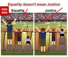 3 people of different heights stand behind a fence, the shortest can't see over. You place them on unequal box heights, so the shortest gets the tallest box and thus equality is achieved as they can all see over the fence. A visual image showing how treating people 'equally' or the same, doesn't mean justice.