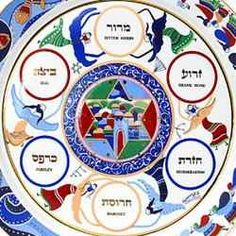 jewish passover and chinese new year
