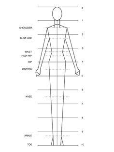 Lay Flat Sketchbooks Fashion Croquis Design Sketchbook.