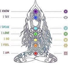 Reiki Meditation The Benefits: Reiki is a healing practice that has been practiced for more than 100 years and have numerous benefits. 7 Chakras, Seven Chakras, Art Chakra, Chakra Healing, Chakra Tattoo, Chakra Meditation, Kundalini Yoga, Meditation Art, Yoga Art