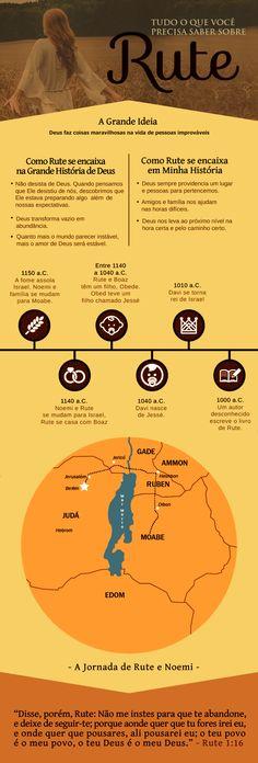 rute-infografico