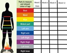 Starting off the right way!! How to measure your body!