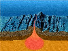 Seafloor Spreading: Animation created by the US Geological Society.