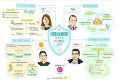 """#VisualThinking """"La ciberseguridad no afecta a mi empresa... ¿o sí?"""" para el Brunch&Learn de @innobasque"""