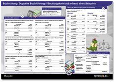 Comelio Medien Kurzreferenz: Doppelte Buchführung – Buchungskreislauf anhand…