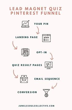 Lead generation quiz marketing tip! Are you looking for a new way to drive traffic to your quiz and Design Websites, Website Design Services, Web Design Quotes, Web Design Trends, Web Design Inspiration, Email Marketing Strategy, Online Marketing, Media Marketing, Marketing Software