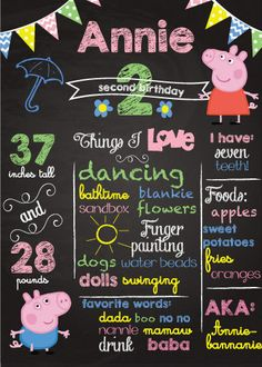 Peppa Pig Custom Birthday Chalkboard Sign por GingerSnapPrintables