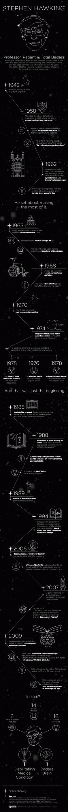[Infographic] Stephen Hawking is the man!