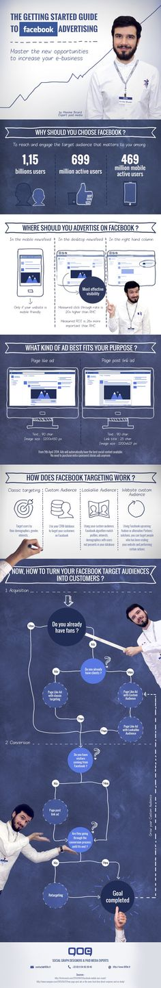 Getting started with #Facebook Advertising #socialmedia #advertising #digital