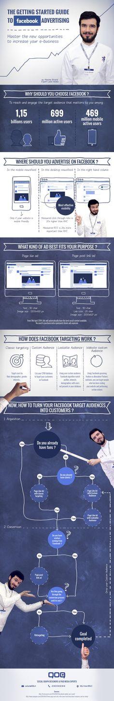 Getting started with #Facebook Advertising #socialmedia #advertising #digital
