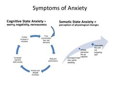 State Anxiety (A-state) = anxiety felt in a particular situation. • A temporary emotional reaction of someone in a situati...