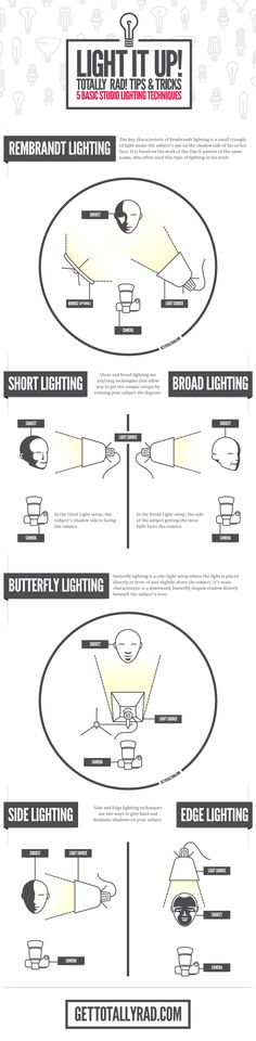 Photography Lighting Tips, Photo Tips, Photography Tutorials - studio lighting techniques, basic lighting, camera lighting Photography Cheat Sheets, Photography Lessons, Flash Photography, Photography Business, Light Photography, Photography Tutorials, Basics Of Photography, Photography Ideas, Photography Timeline