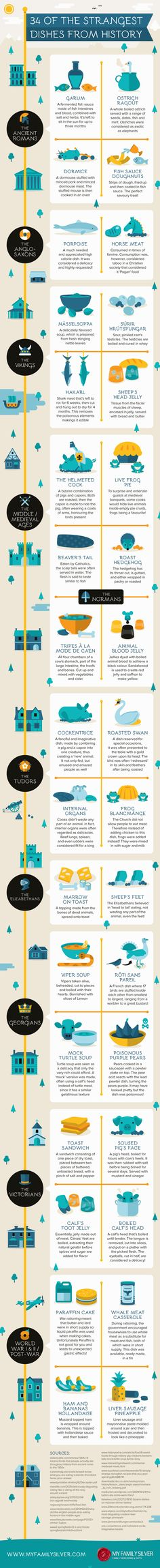 34 of The Strangest Dishes From History #Infographic #Food #History