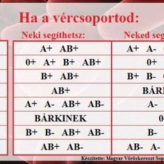 butakova előadása az ízületi betegségről)