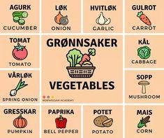Learn Finnish, Learn Dutch, Danish Language, Swedish Language, Norwegian Words, Learning Languages Tips, Norway Language, Hobbies For Kids, Vocabulary