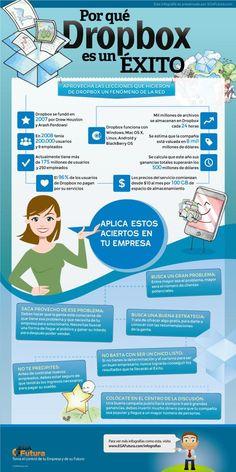 Por que Dropbox es un éxito #infografia #infographic #internet