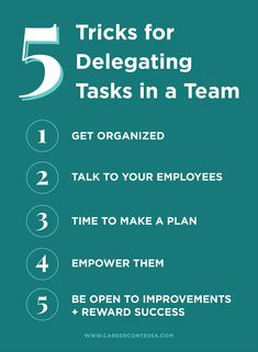 It can be difficult to delegate work, especially when you like it done your certain special way. Here is how to delegate work to inspire true teamwork and collaboration. Management Tips, Project Management, Career Development, Personal Development, Getting To Know You, Need To Know, Teamwork And Collaboration, Employee Morale, Finding A New Job