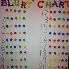 Blurt Chart- Each time a student blurts out they loose a star.  If they loose all five starts thaey move to yellow and miss five min. of recess.