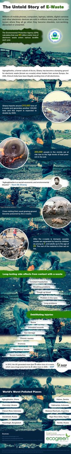 The Untold Story of E-Waste  Infographic