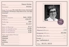 Gianni Riotta's profile in the Cybion Social Gallery