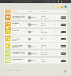 WorkFu Design Sneak Peek | Mike Kus