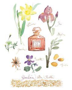 Vintage Guerlain perfume print : Pour troubler !