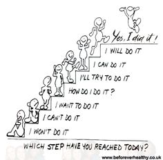 Which STEP are you on TODAY?