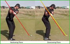 Your Golf Swing Test Results – New November 2016  