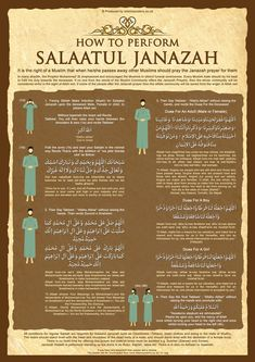 Learn Salaatul Janazah by billax on DeviantArt Islamic Prayer, Islamic Teachings, Islamic Dua, Family Prayer, Prayer Room, Muslim Religion, Islam Muslim, Muslim Pray, Frases