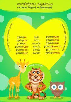 Νέα εκπαιδευτική αφίσα! Γλώσσα - ορθογραφία: ''Καταλήξεις Ενεστώτα στην Ενεργητική και Παθητική Φωνή''