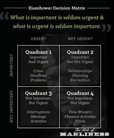 The Eisenhower Decision Matrix: How to Distinguish Between Urgent and Important Tasks and Make Real Progress in Your Life