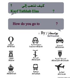 Learn to Speak and Understand Arabic Like a Native, While Cutting Your Learning Time In HALF!