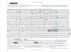 stuttering / fluency data sheet for SLPs (Speech Language Pathologists) from slplearningcurve....   - Re-pinned by @PediaStaff – Please Visit http://ht.ly/63sNt for all our pediatric therapy pins