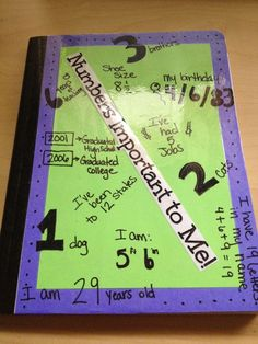 Have students decorate their math notebooks with all the important numbers from their life…OH! Keep this for next year!