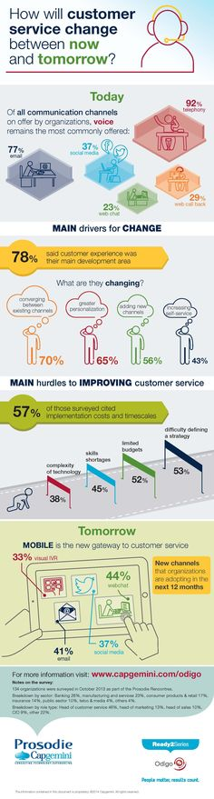 There's still time to get on the Customer Service train