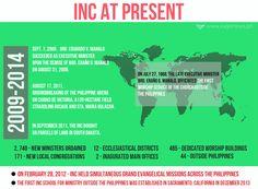 Iglesia Ni Cristo Accomplishments and Infographics 2014 Infographics