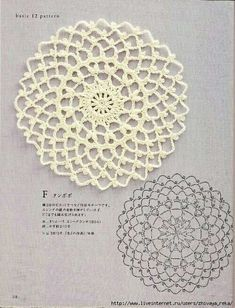 Best 12 Crochet motifs – Unique Crochet Motifs Designs for Fabrics Crochet motifs crochet doily chart – if you join the motifs it would make a ovoeixu Filet Crochet, Mandala Au Crochet, Crochet Doily Patterns, Crochet Diagram, Crochet Chart, Crochet Squares, Thread Crochet, Irish Crochet, Crochet Designs