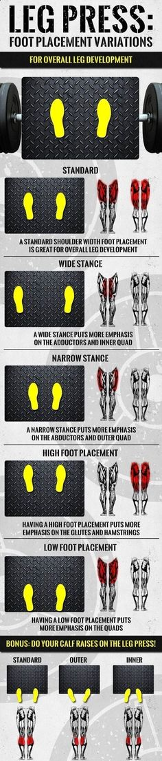 Ever wonder if youre doing the leg press machine correctly? Here are the answers! weight loss for men,weight loss recipes,weight loss motivation,weight loss smoothies,weight loss meals,weight losss,weight losss inspiration,weight loss before and after,weight loss tips