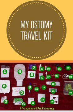 Having an ostomy EDC bag is a wise choice, and could be the difference between an inconvenience and a catastrophic leak while in public. Health And Fitness Tips, Healthy Living Tips, Healthy Tips, Wellness Tips, Health And Wellness, Health Site, Doctor Advice, Green Coffee Extract, Salud