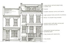 architectural styles represented in LeDroit Park: Georgian revival | #DC