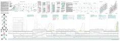 Alberich-Rodriguez Arquitectos - Durban Infrastructure (Berea Road Station)