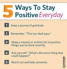 Check out the 5 Ways to Stay Positive Everyday.  www.traininghealthday.com
