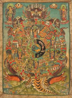 Old wheel of life thangka painting. Find out more about this art @ traditionalartofnepal.com