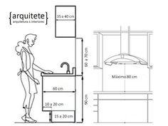 altura bancada cozinha - Pesquisa Google