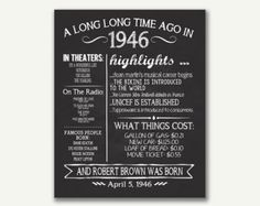 The Year 1956 Personalized 60th Birthday by JustAPeekAHoo on Etsy